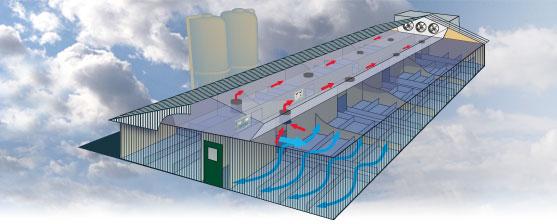 luchtwasinstallatie